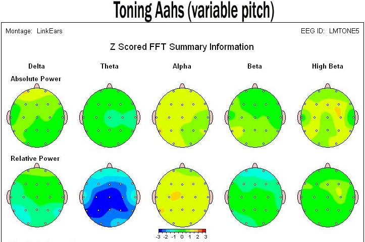Vocal Toning EEG